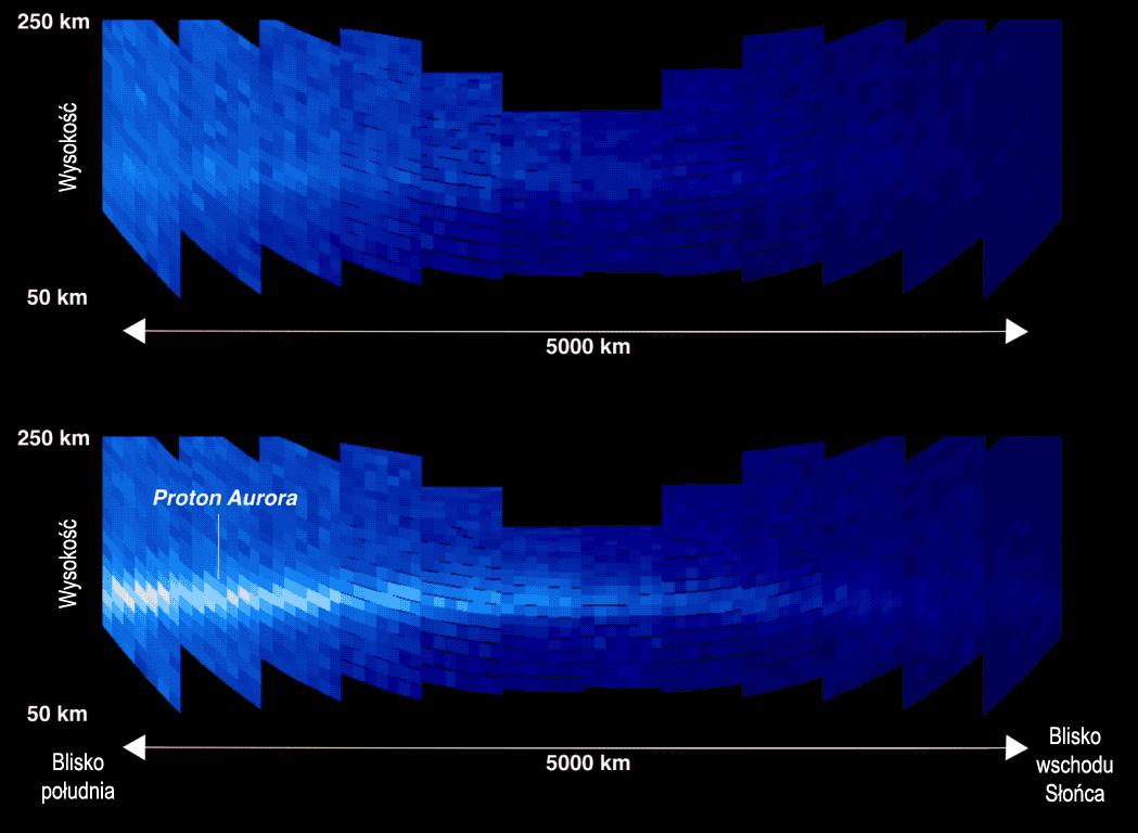 Zorza protonowa na Marsie obserwowana przez sondę kosmiczną MAVEN. Rys. NASA