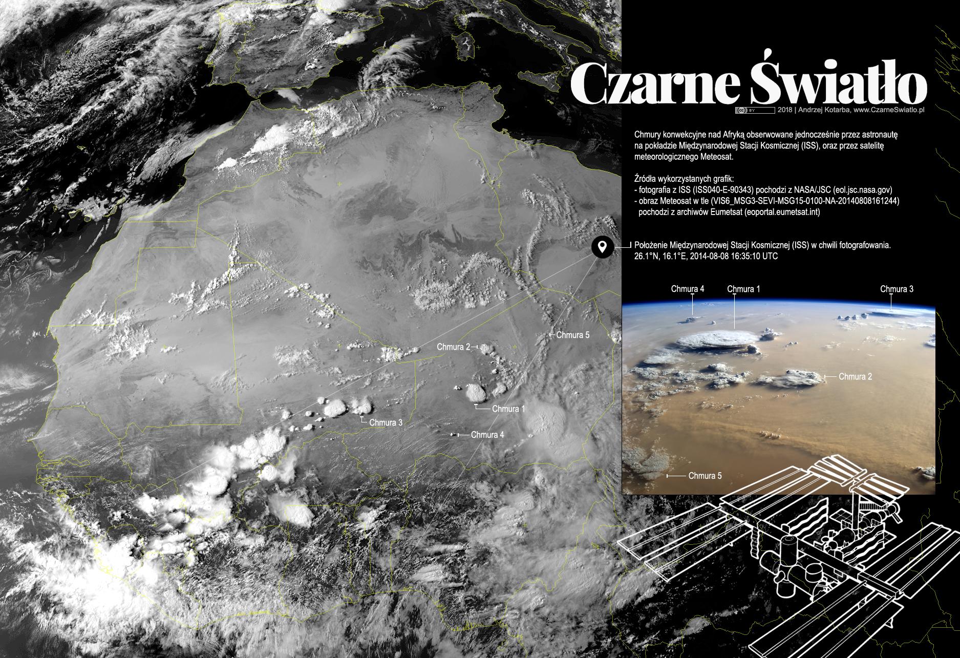 Burze nad Sahelem widziane jednocześnie przez astronautę na stacji kosmicznej, oraz satelitę meteorologicznego Meteosat. Rys. Andrzej Kotarba/czarneswiatlo.pl/Meteosat/NASA.