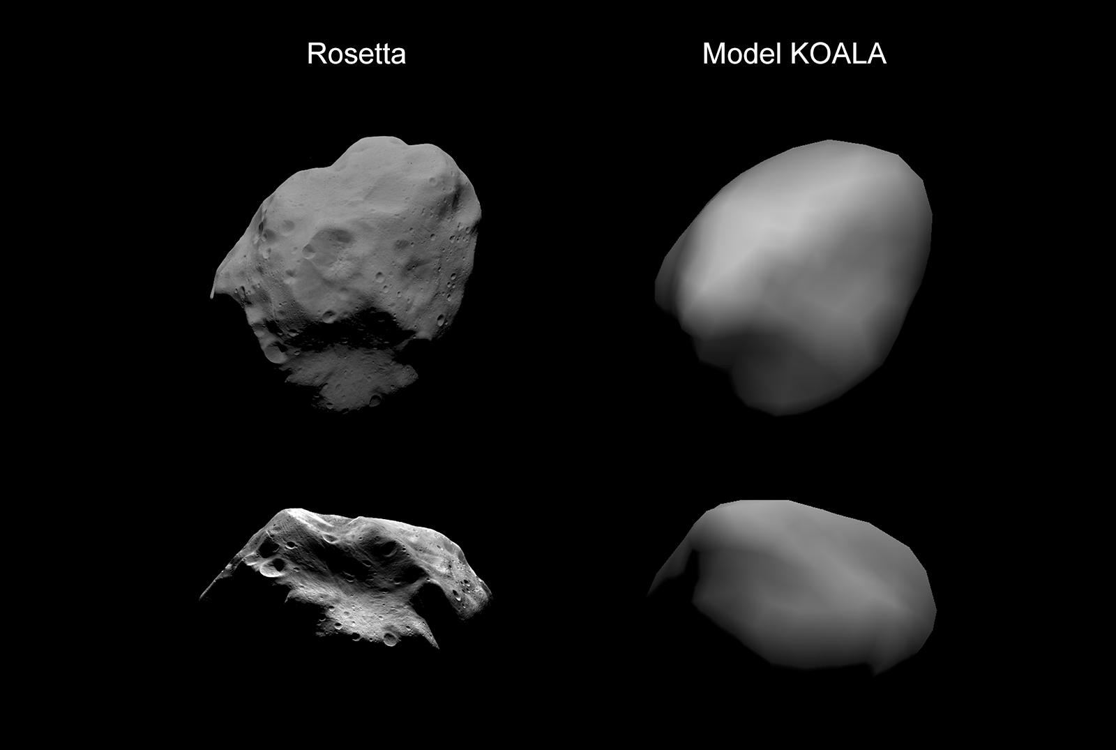 Planetoida (21) Lutetia – w obserwacji bezpośredniej sondy kosmicznej Rosetta (po lewej) oraz jako efekt modelowania bryły planetoidy w oparciu o krzywą blasku (konkretnie: użyty został model o nazwie KOALA). Model przewidział orientację osi obrotu planetoidy z dokładnością do 2 stopni, rozmiar obiektu z dokładnością do 2% (~2 km; Lutetia ma średnicę rzędu 100 km), a objętość bryły z 10% niepewnością. Szczegóły: https://doi.org/10.1016/j.pss.2011.12.018. Fot.: ESA.