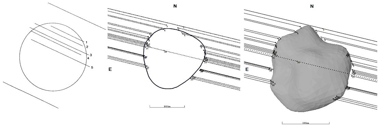Planetoida (9) Metis obserwowana pośrednio w czasie zaćmienia gwiazdy SAO 190531 w sierpniu 1989 roku (po lewej, źródło: ) oraz zaćmienia SAO 93320 we wrześniu 2008 (w środku i po prawej). Zdjęcie środkowe wpisuje w obserwację zaćmieniową obrys planetoidy wg Torppa i in (2003; doi: 10.1016/s0019-1035(03)00146-5), natomiast bryła planetoidy pokazana po prawej to efekt pracy Bartczaka i Dudzińskiego (2019; doi: 10.1093/MNRAS/STX2535).