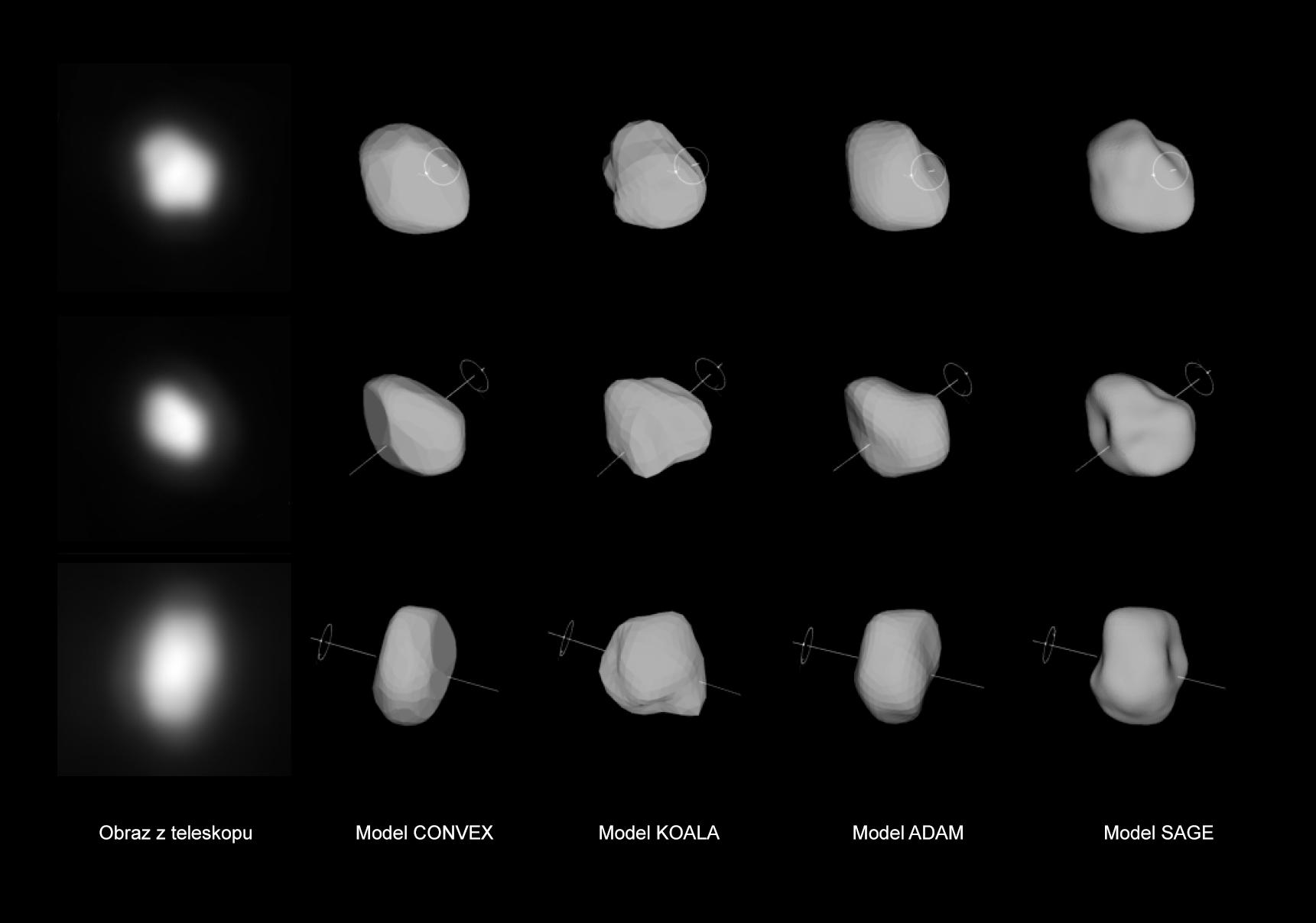 Bryła planetoidy (9) Metis rekonstruowana za pomocą czterech różnych metod analizy krzywej blasku. Ryc. z pracy: Bartczak i Dudziński (2019; doi: 10.1093/MNRAS/STX2535).