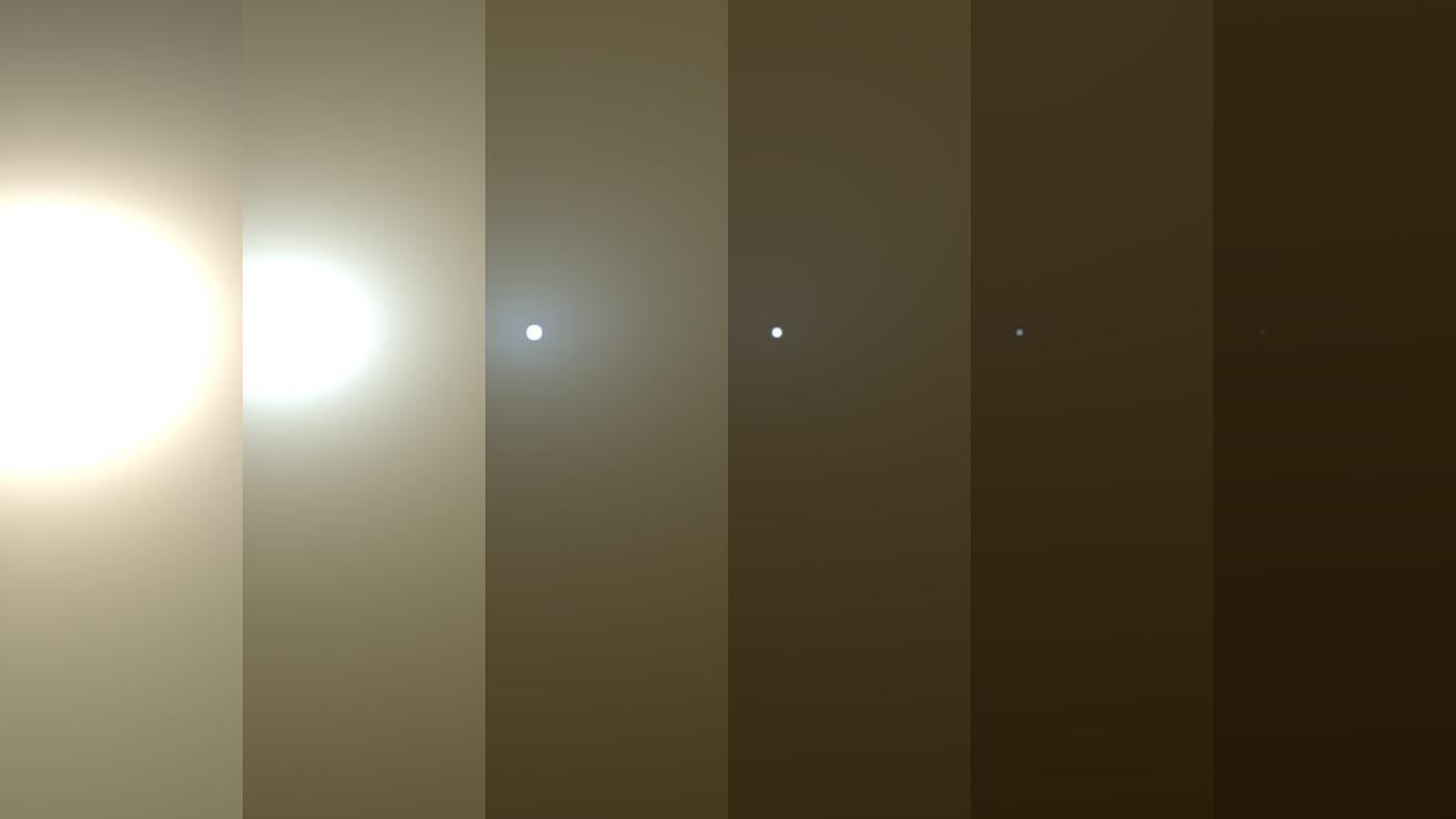 Seria symulowanych obrazów Słońca, widzianego z powierzchni Marsa, przy różnym stopniu zapylenia atmosfery. Burza pyłowa to sytuacja najbardziej po prawej stronie – na Marsie robi się bardzo ciemno. Pomiary z lądownika Marsa-3 wskazały, że natężenie światła na powierzchni planety wynosiło około 50 luksów (bardzo pochmurny dzień na Ziemi to około 100 luksów, pogodny dzień to 10-25 tysięcy luksów). Rys. NASA